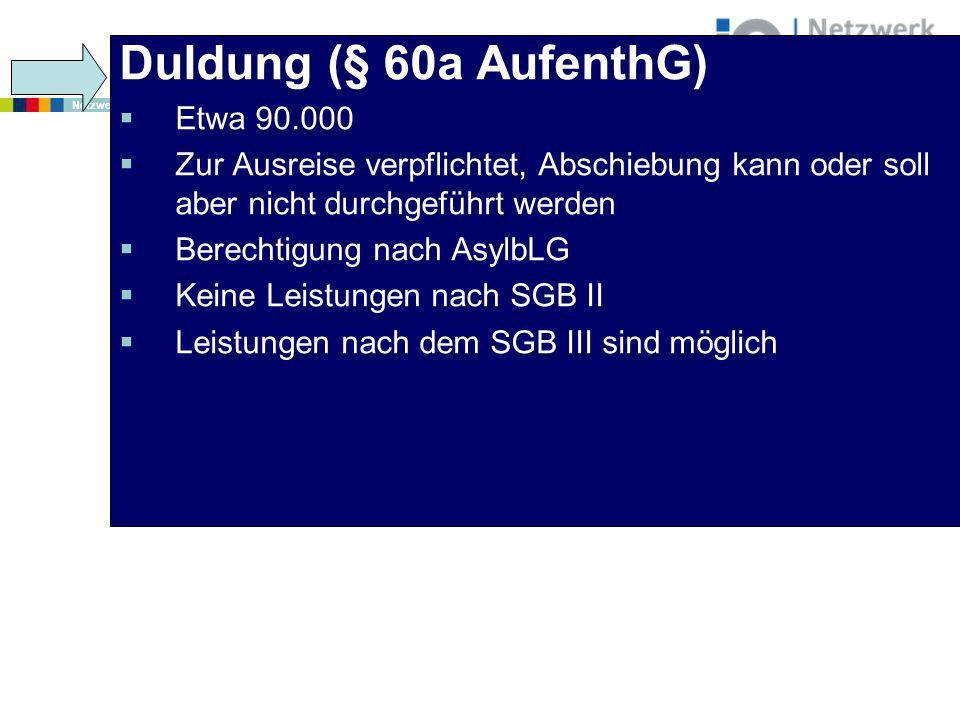 Duldung (§ 60a AufenthG) Etwa 90.000