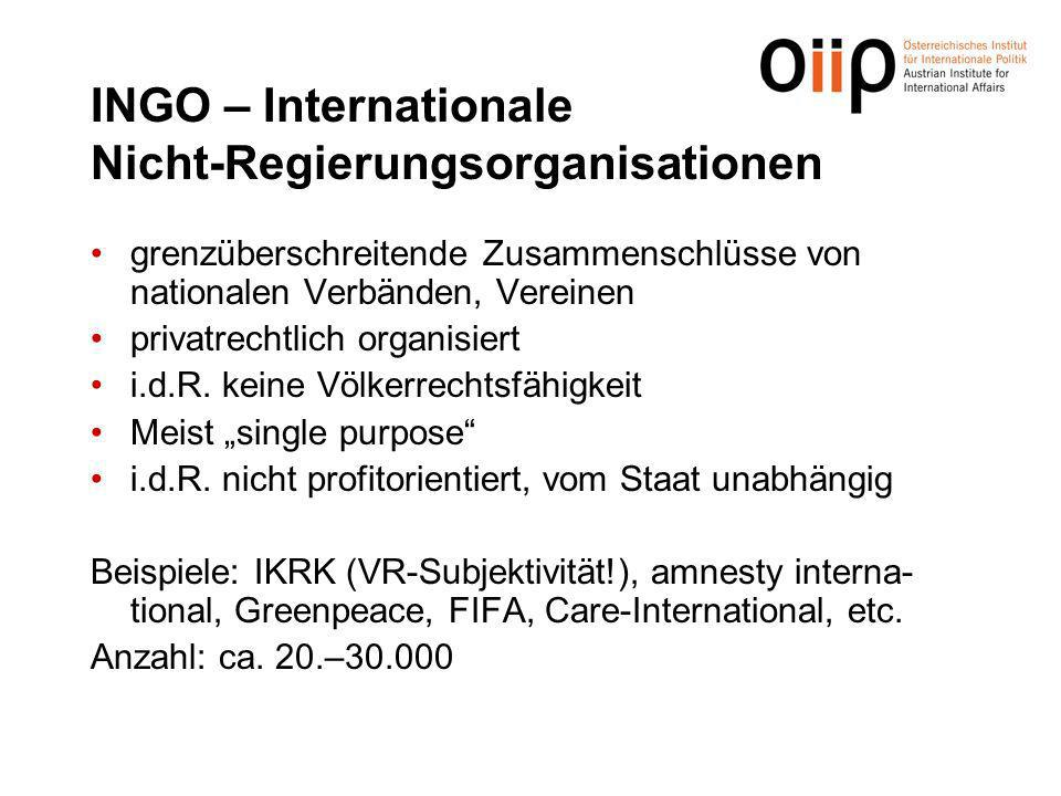 INGO – Internationale Nicht-Regierungsorganisationen
