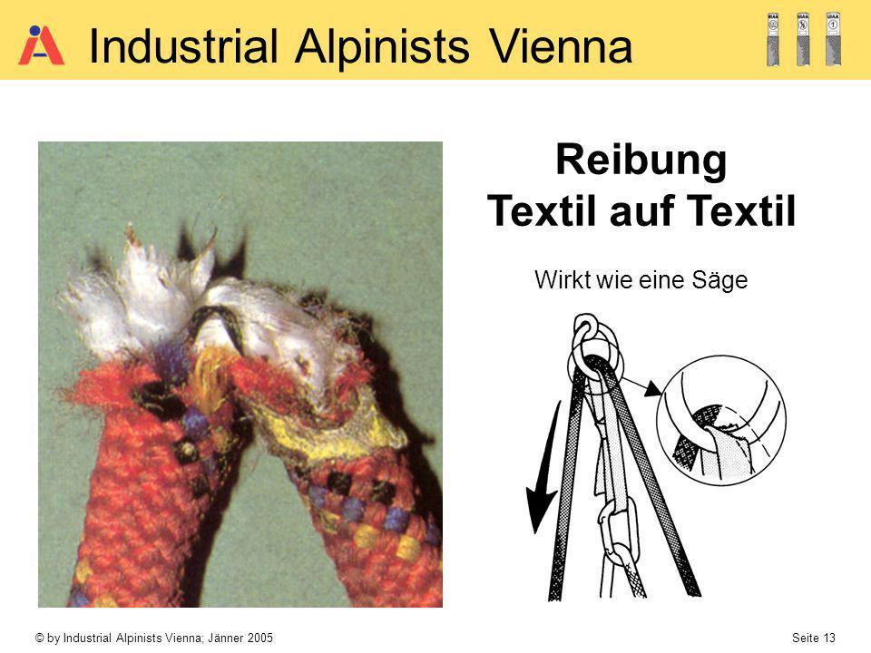 Reibung Textil auf Textil Wirkt wie eine Säge