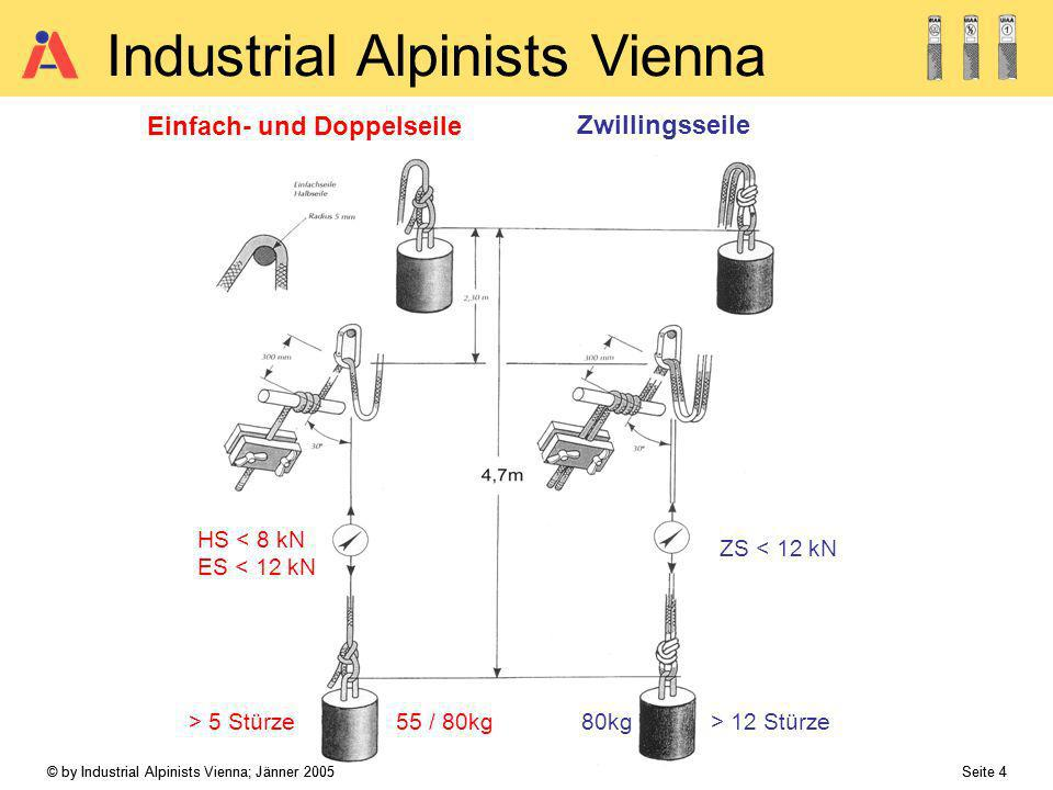 © by Industrial Alpinists Vienna; Jänner 2005 Seite 4