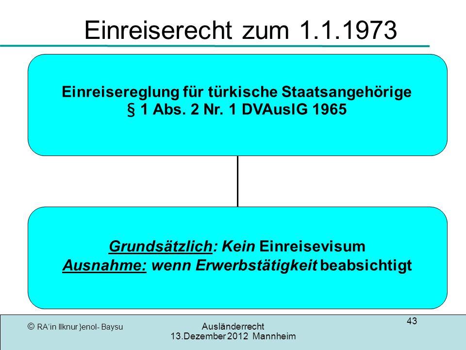 Einreiserecht zum 1.1.1973 Grundsätzlich: Kein Einreisevisum. Ausnahme: wenn Erwerbstätigkeit beabsichtigt.