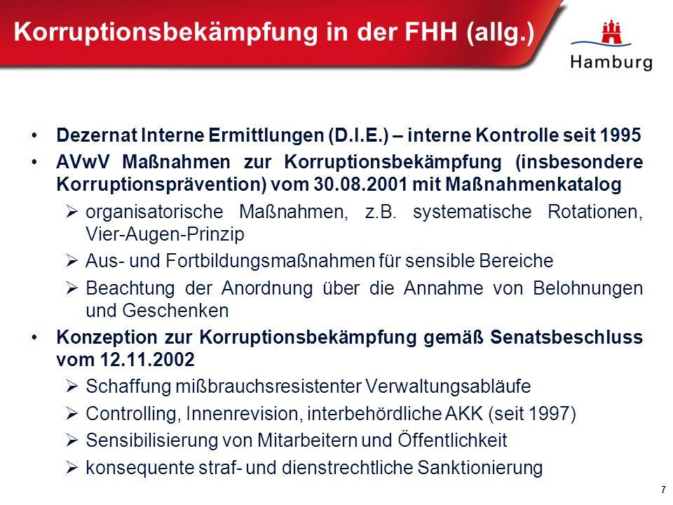 Korruptionsbekämpfung in der FHH (allg.)