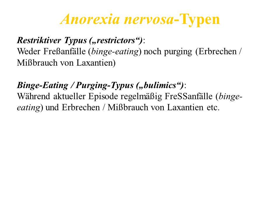 Anorexia nervosa-Typen