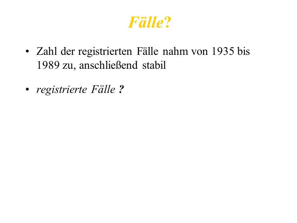 Fälle. Zahl der registrierten Fälle nahm von 1935 bis 1989 zu, anschließend stabil.