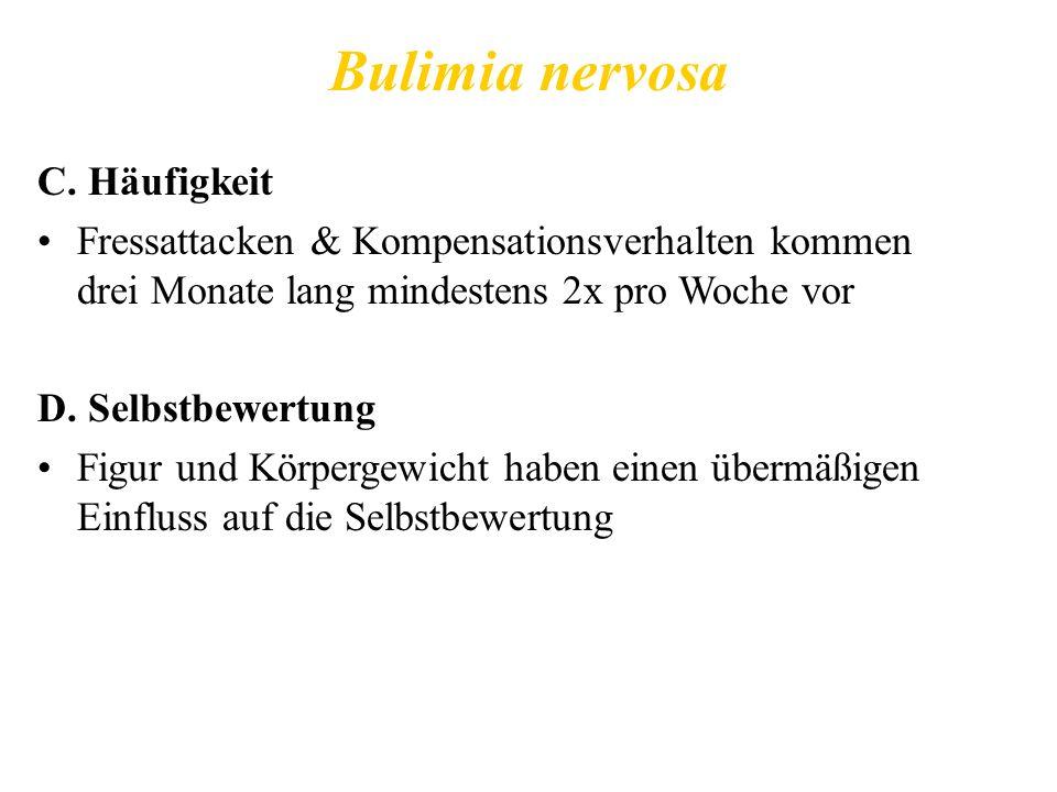 Bulimia nervosa C. Häufigkeit