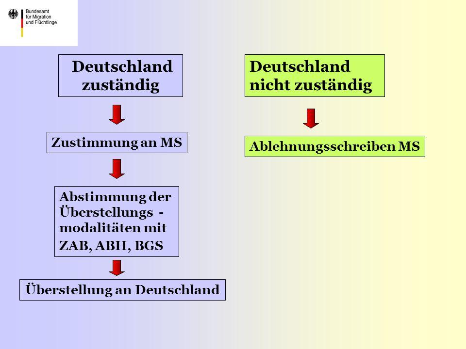 Deutschland zuständig Überstellung an Deutschland