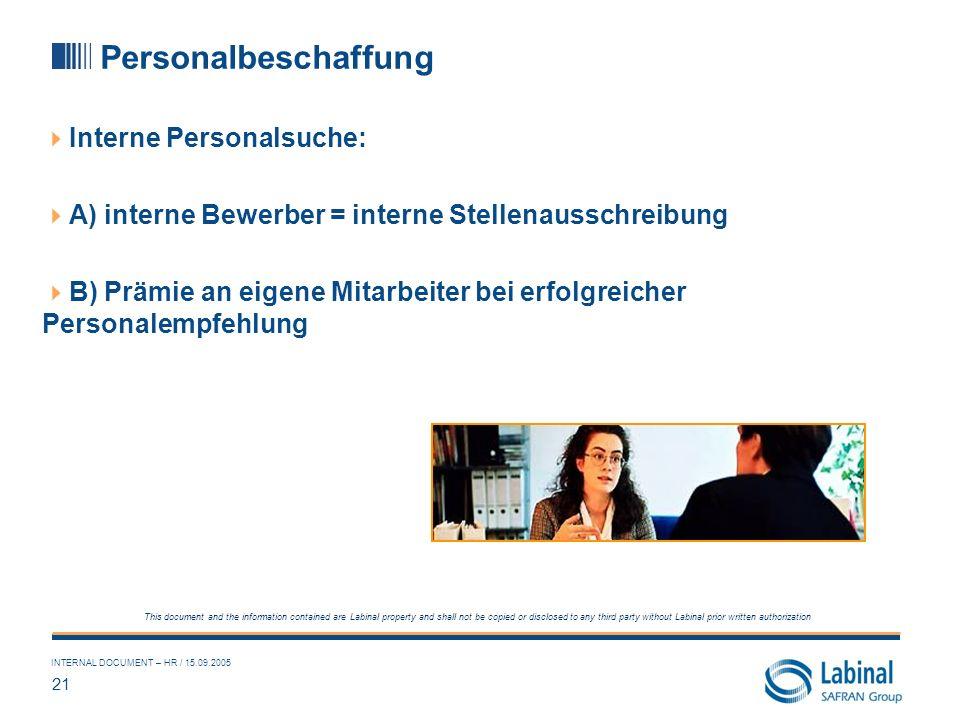 Personalbeschaffung Interne Personalsuche:
