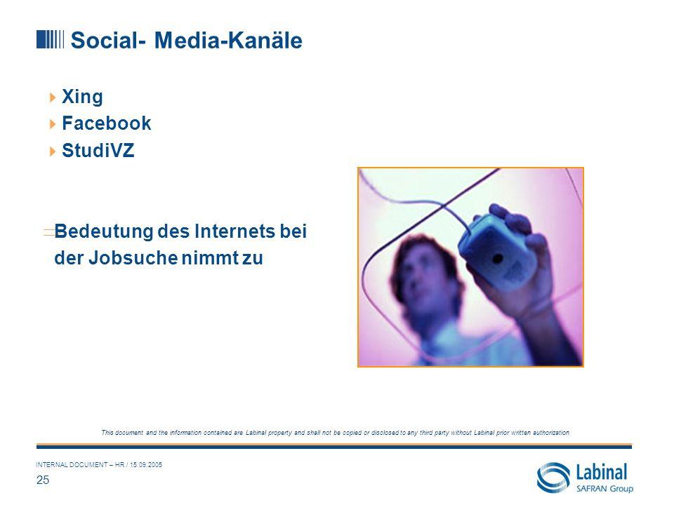 Social- Media-Kanäle Xing Facebook StudiVZ Bedeutung des Internets bei