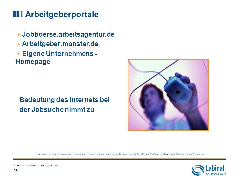 Arbeitgeberportale Jobboerse.arbeitsagentur.de Arbeitgeber.monster.de