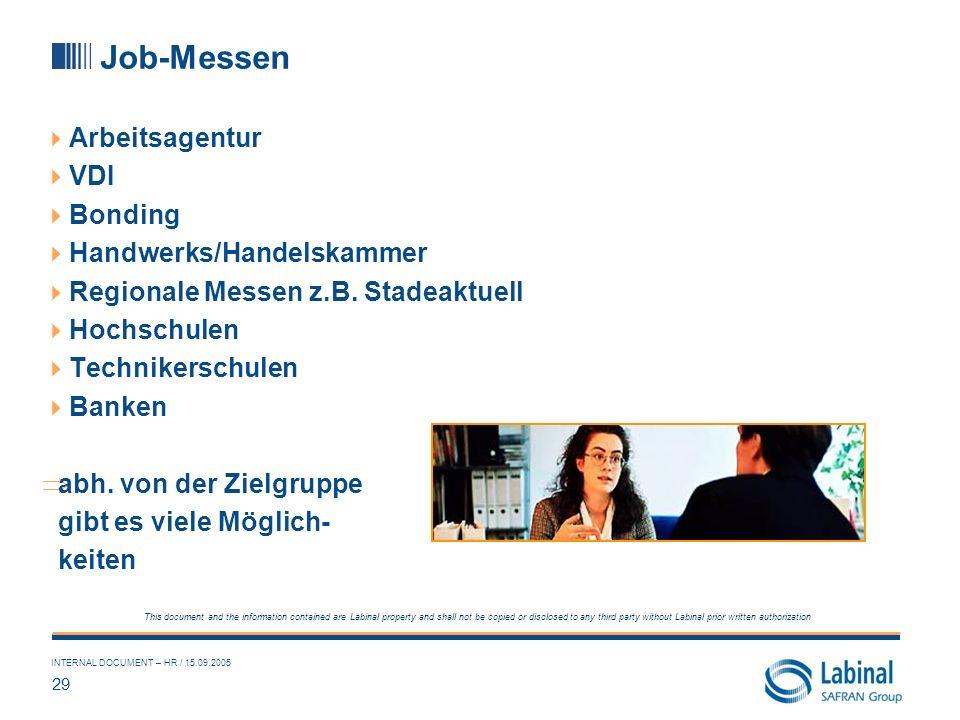 Job-Messen Arbeitsagentur VDI Bonding Handwerks/Handelskammer