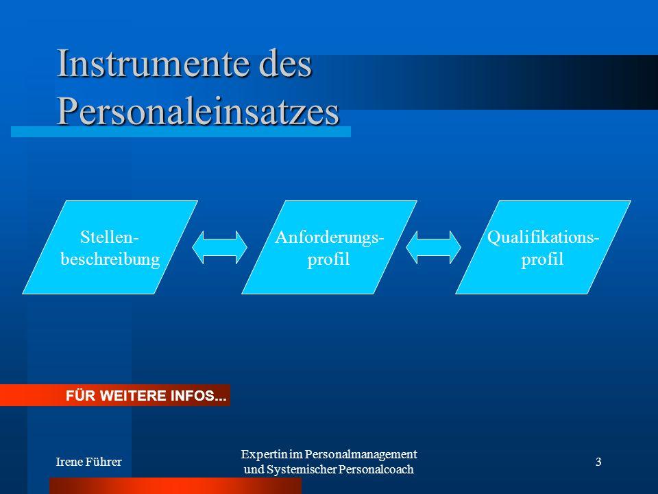 Instrumente des Personaleinsatzes