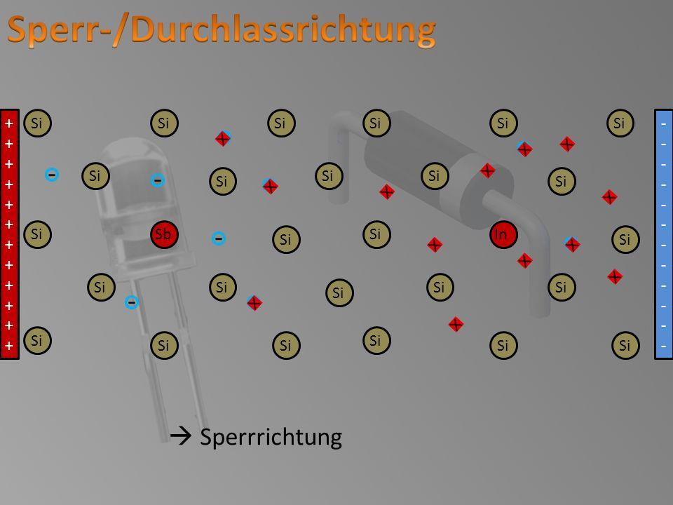 Sperr-/Durchlassrichtung