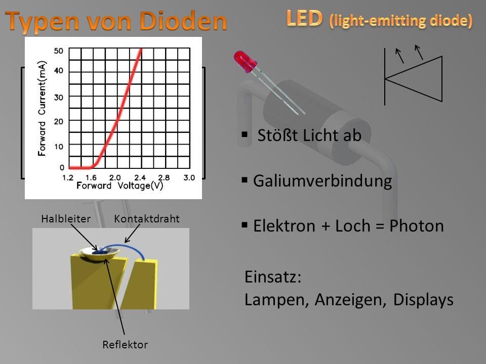 LED (light-emitting diode)