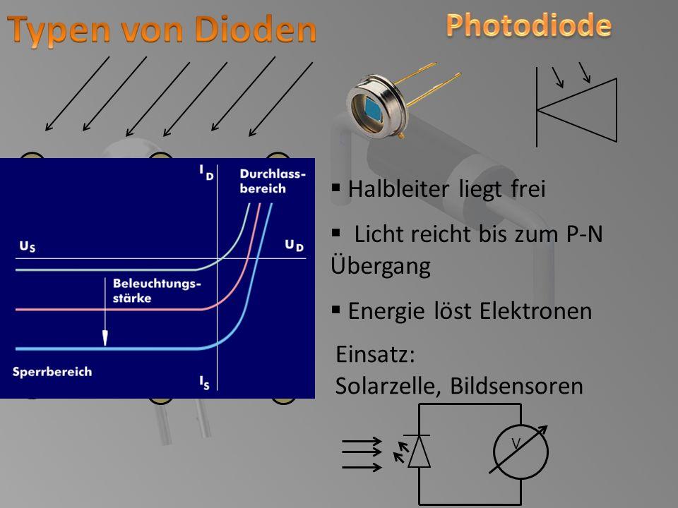 Typen von Dioden Photodiode Halbleiter liegt frei