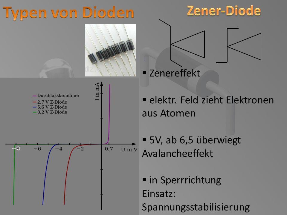 Typen von Dioden Zener-Diode Zenereffekt elektr. Feld zieht Elektronen
