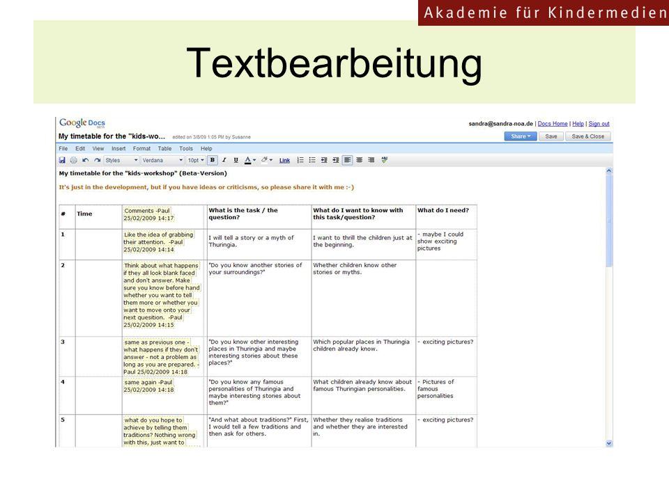 """Textbearbeitung z.B. Wer hat den """"Goldener Spatz gewonnen 14"""