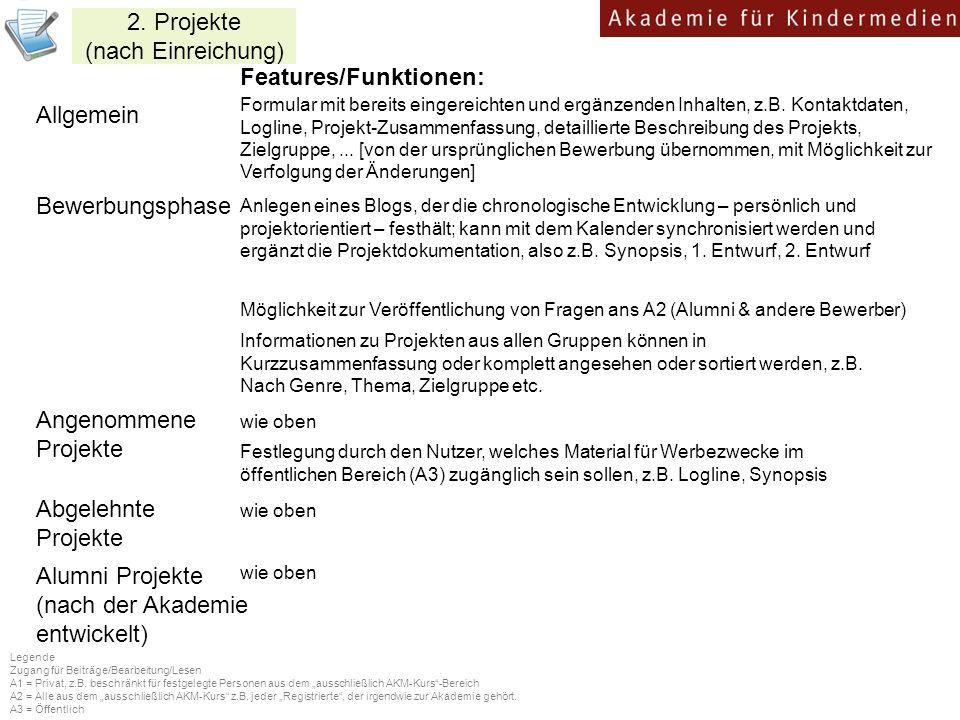 2. Projekte (nach Einreichung)
