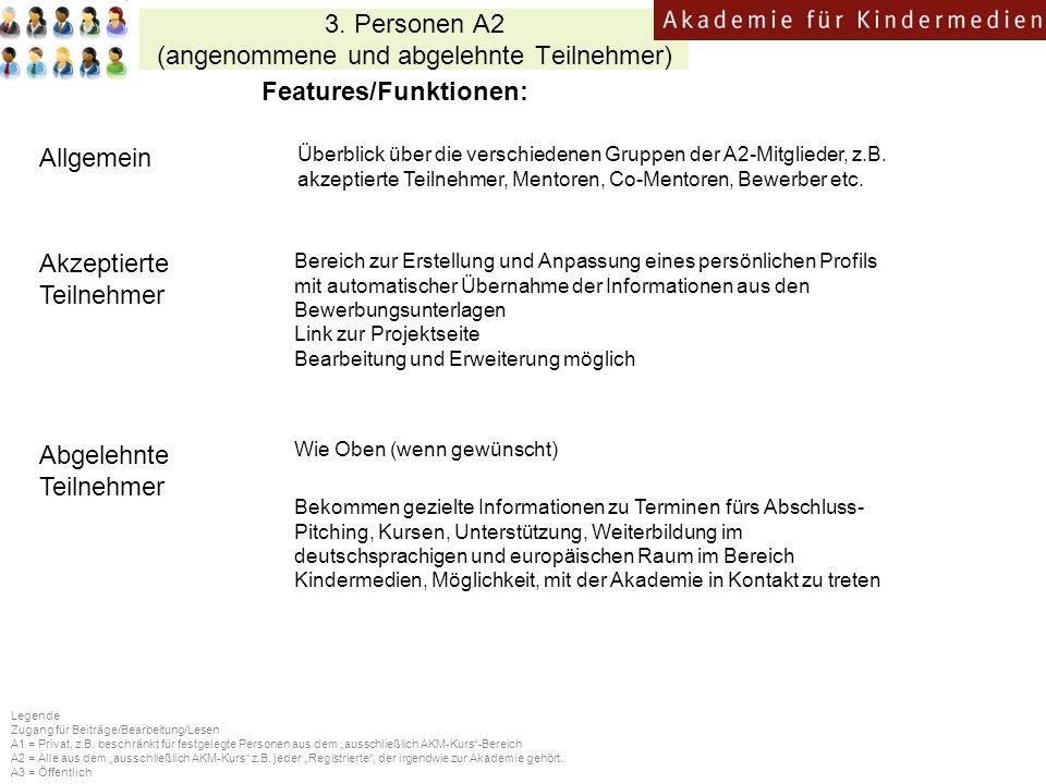 3. Personen A2 (angenommene und abgelehnte Teilnehmer)