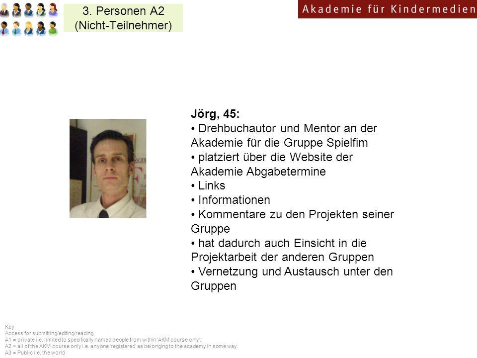 3. Personen A2 (Nicht-Teilnehmer)