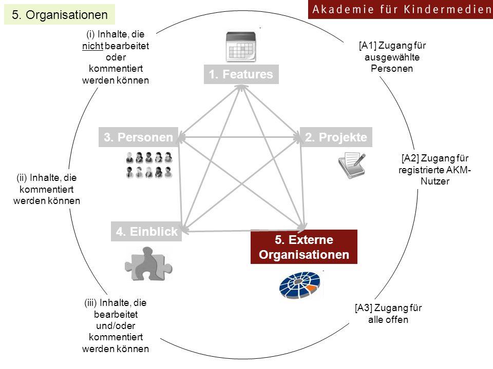 5. Externe Organisationen