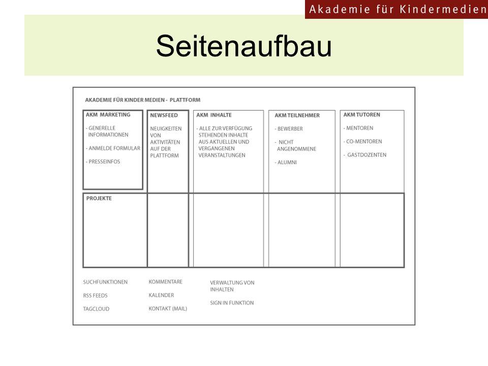 """Seitenaufbau z.B. Wer hat den """"Goldener Spatz gewonnen 8"""
