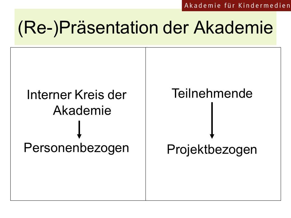 (Re-)Präsentation der Akademie