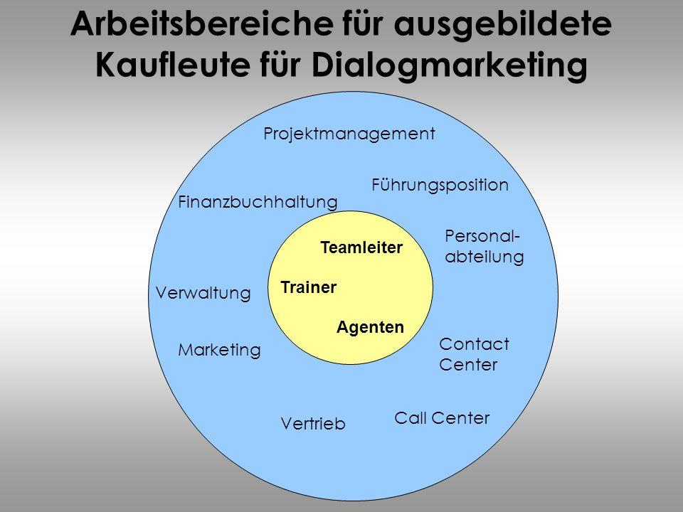 Arbeitsbereiche für ausgebildete Kaufleute für Dialogmarketing