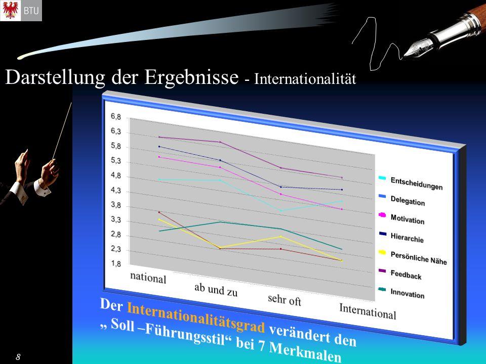Darstellung der Ergebnisse - Internationalität
