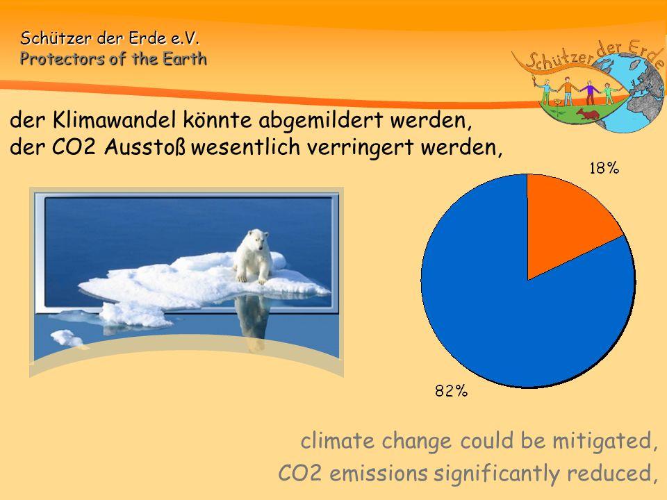 der Klimawandel könnte abgemildert werden,