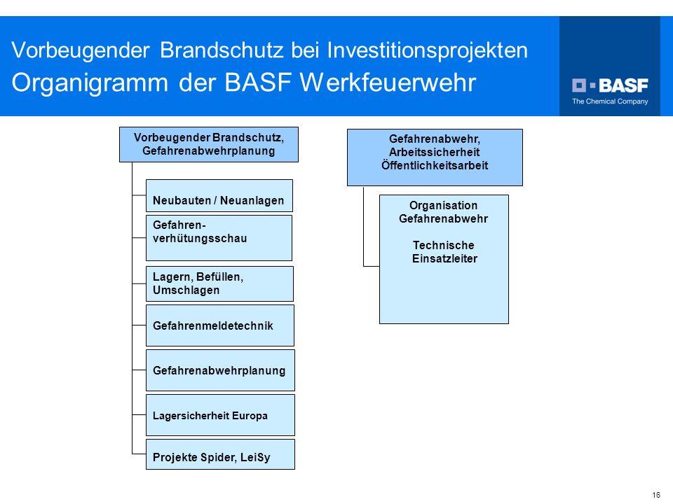 Vorbeugender Brandschutz bei Investitionsprojekten Organigramm der BASF Werkfeuerwehr