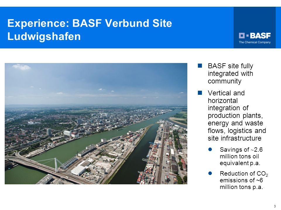 Experience: BASF Verbund Site Ludwigshafen