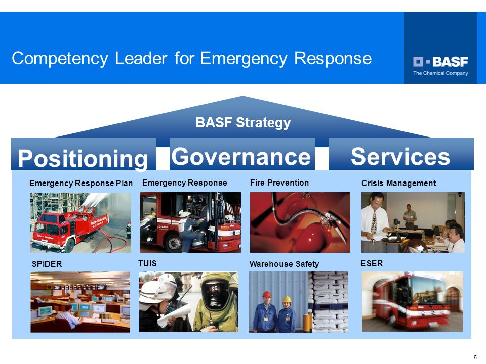 Positioning Governance Services