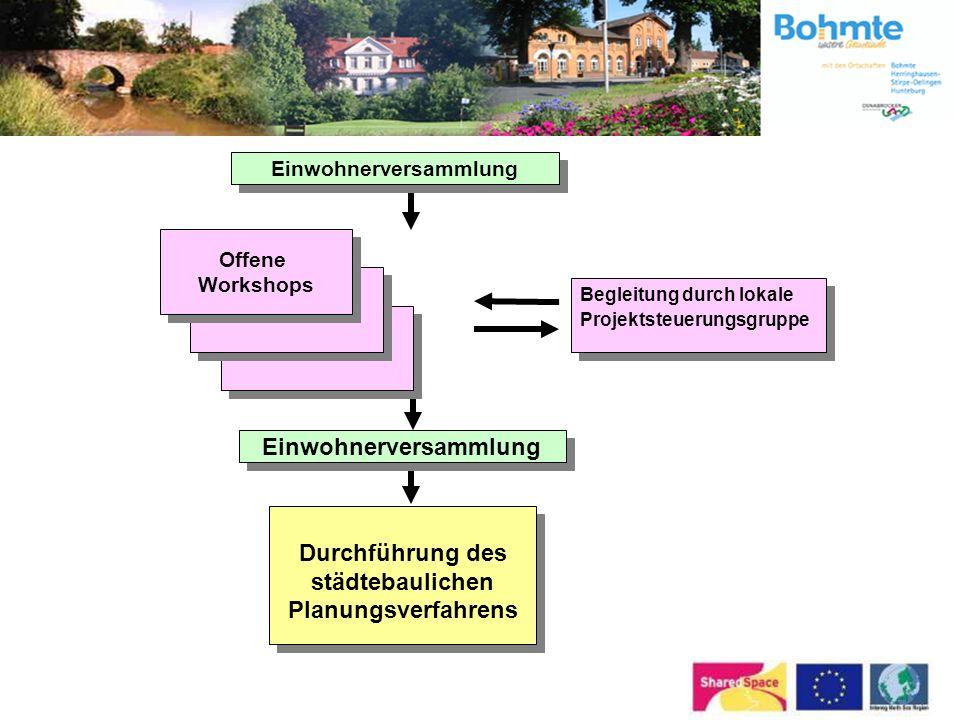 Durchführung des städtebaulichen Planungsverfahrens