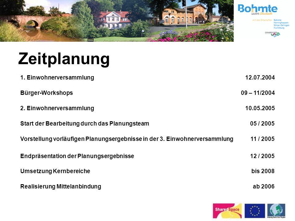 Zeitplanung 1. Einwohnerversammlung 12.07.2004 Bürger-Workshops