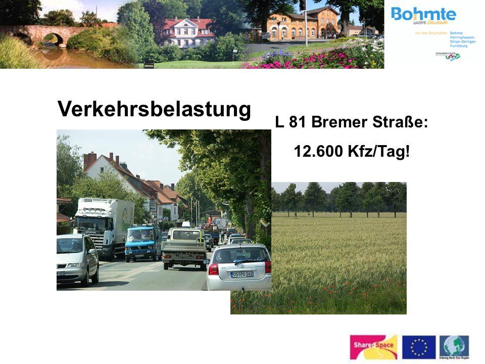 Verkehrsbelastung L 81 Bremer Straße: 12.600 Kfz/Tag!