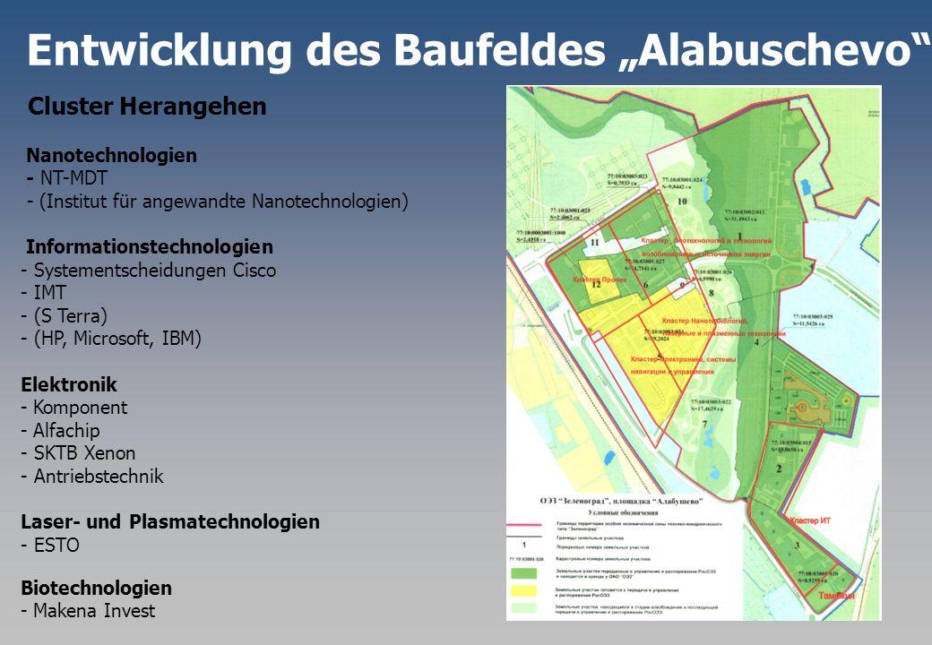"""Entwicklung des Baufeldes """"Alabuschevo"""