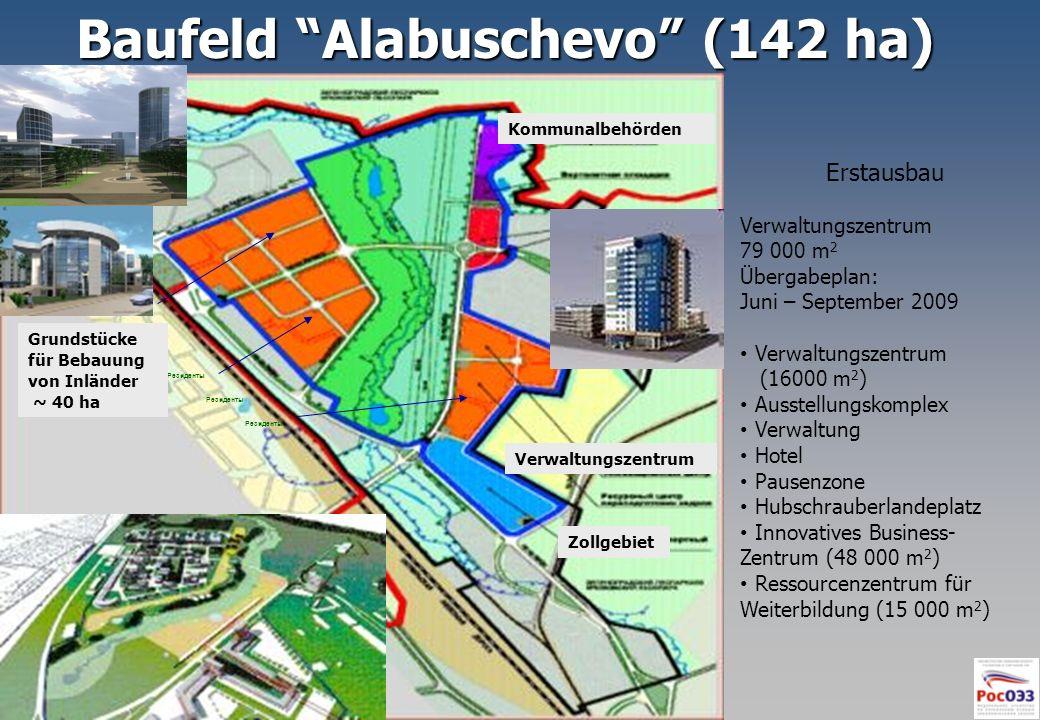 Baufeld Alabuschevo (142 ha)