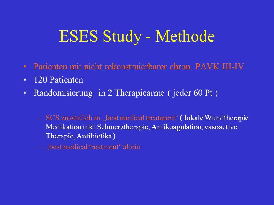 ESES Study - Methode Patienten mit nicht rekonstruierbarer chron. PAVK III-IV. 120 Patienten. Randomisierung in 2 Therapiearme ( jeder 60 Pt )