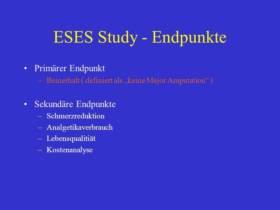ESES Study - Endpunkte Primärer Endpunkt Sekundäre Endpunkte