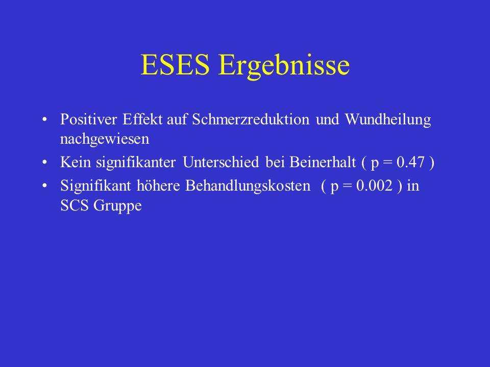 ESES Ergebnisse Positiver Effekt auf Schmerzreduktion und Wundheilung nachgewiesen. Kein signifikanter Unterschied bei Beinerhalt ( p = 0.47 )