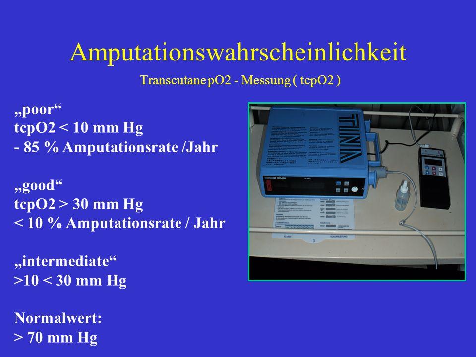 Amputationswahrscheinlichkeit Transcutane pO2 - Messung ( tcpO2 )
