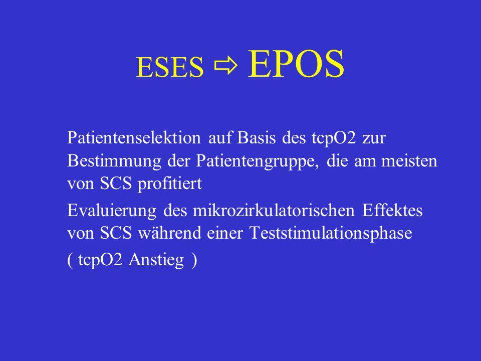 ESES  EPOS Patientenselektion auf Basis des tcpO2 zur Bestimmung der Patientengruppe, die am meisten von SCS profitiert.