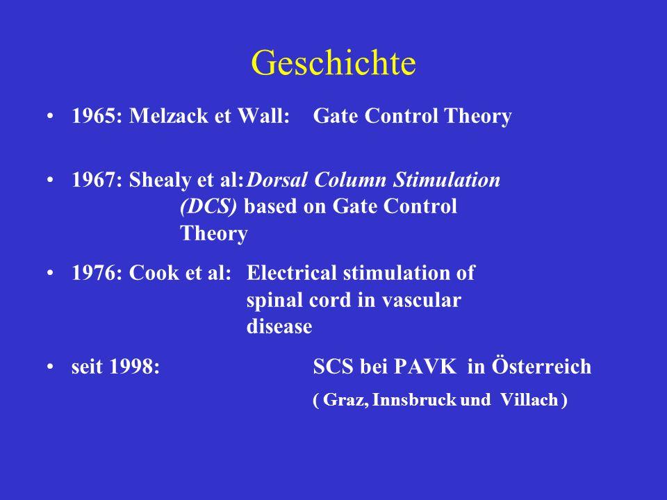 Geschichte 1965: Melzack et Wall: Gate Control Theory