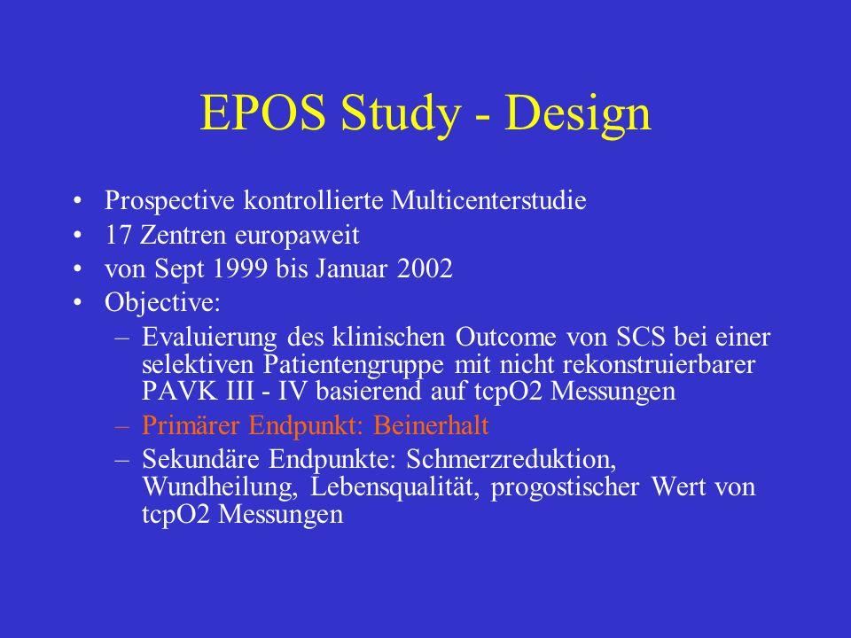 EPOS Study - Design Prospective kontrollierte Multicenterstudie