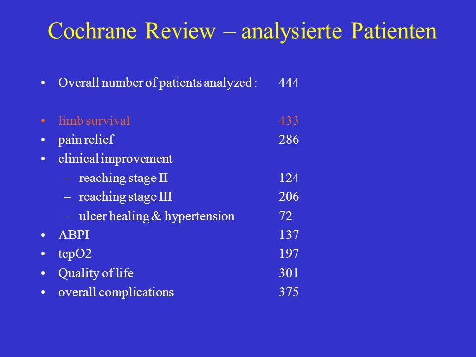 Cochrane Review – analysierte Patienten