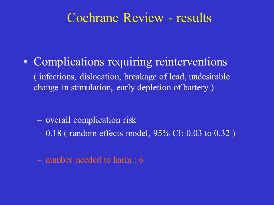 Cochrane Review - results