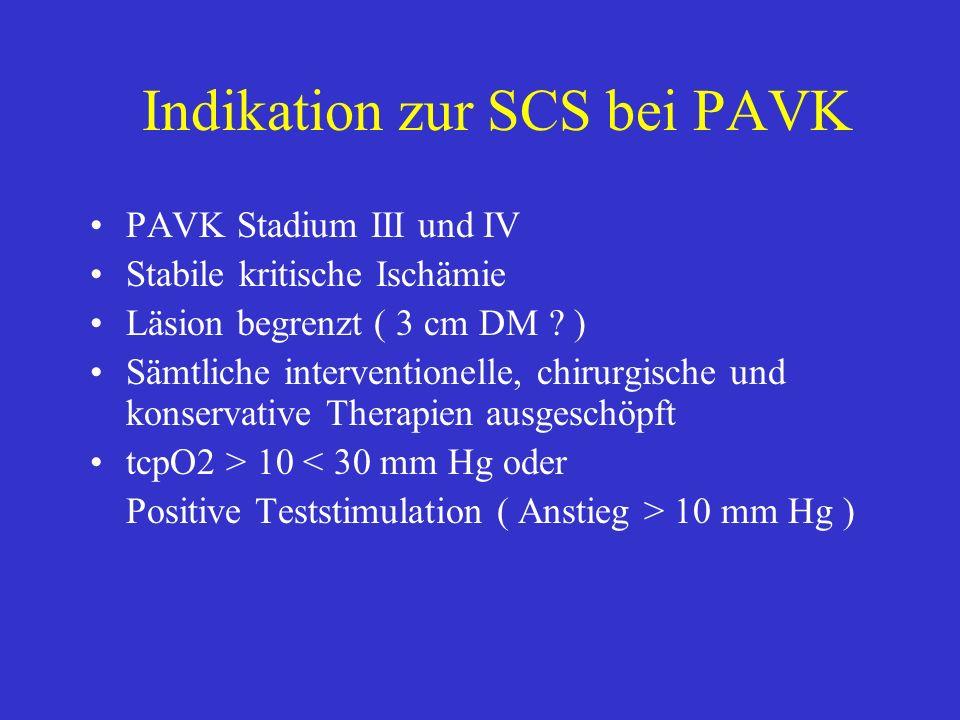 Indikation zur SCS bei PAVK