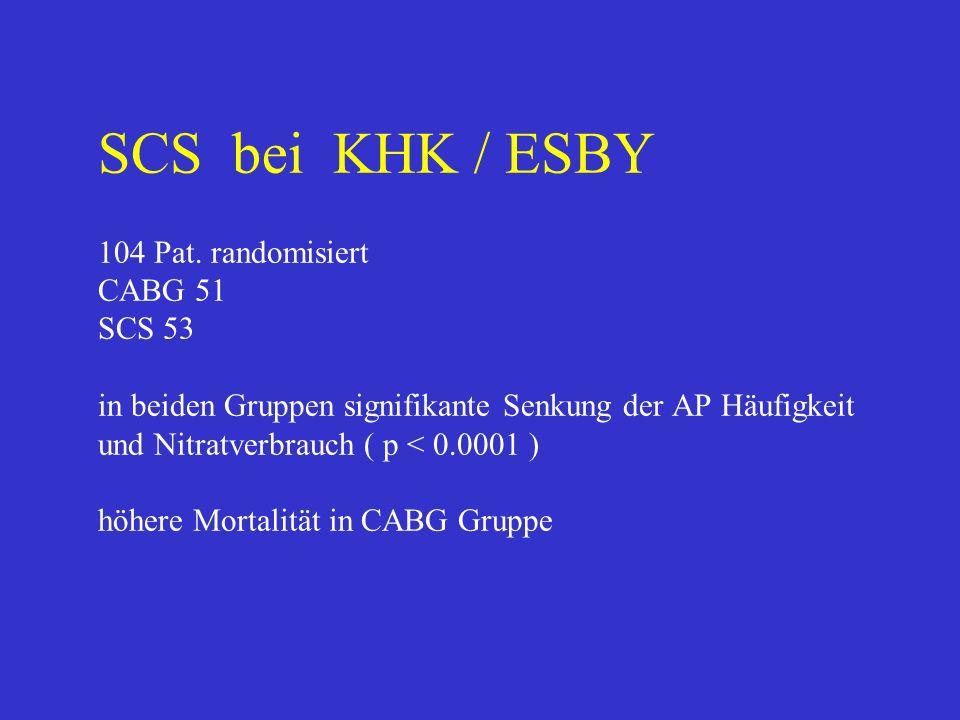 SCS bei KHK / ESBY 104 Pat.