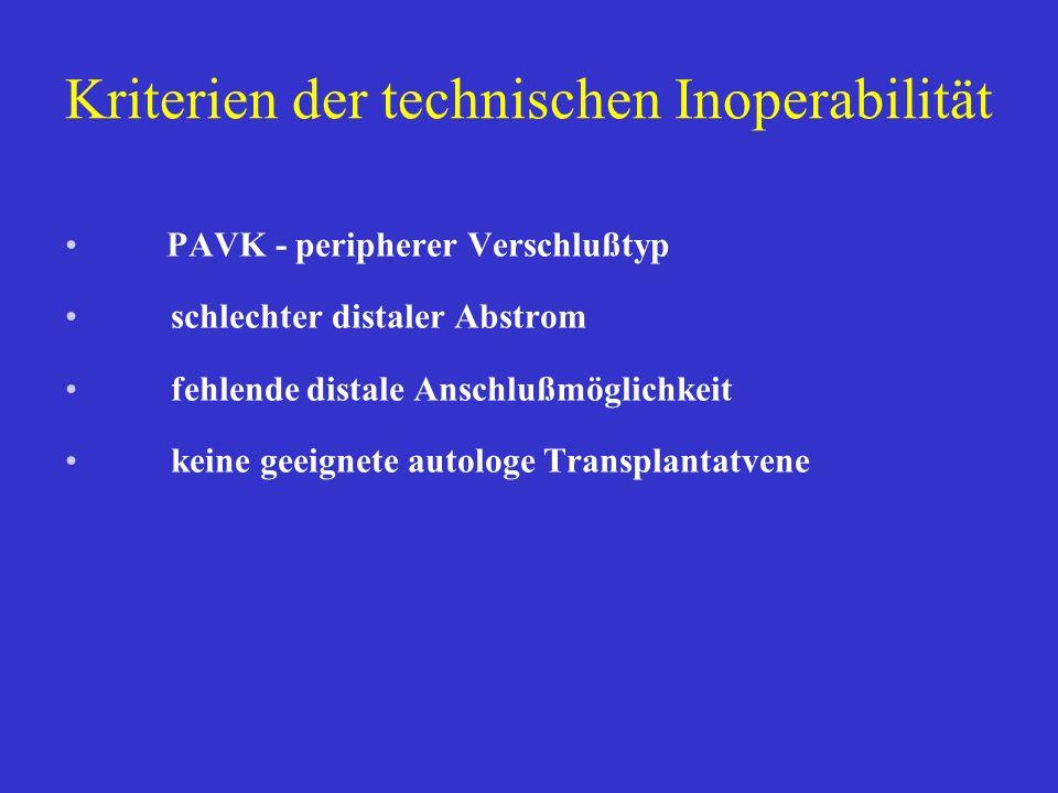 Kriterien der technischen Inoperabilität