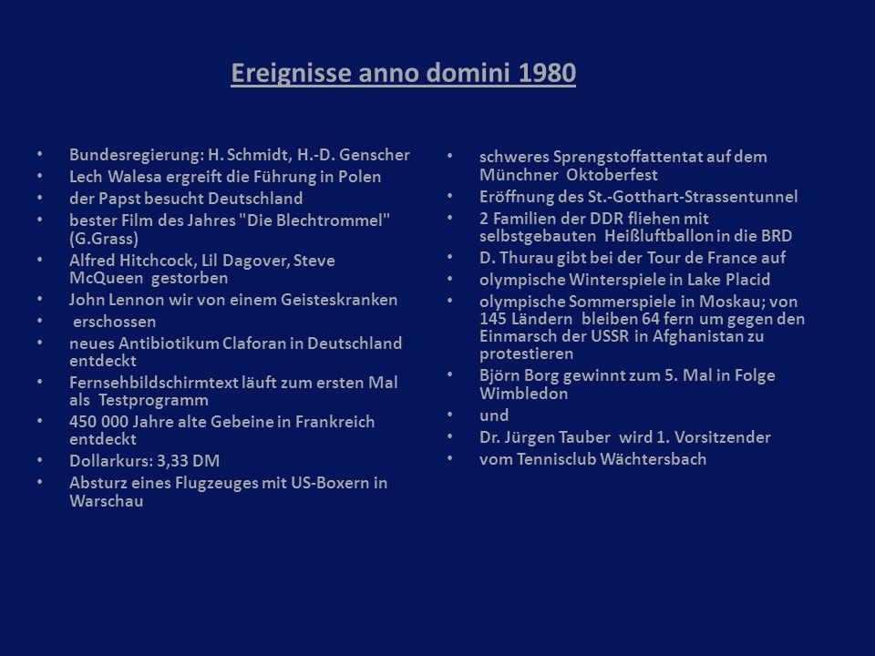 Ereignisse anno domini 1980